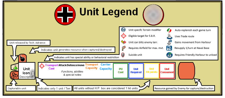 0_1496074325617_Unit Definition Chart 2.png